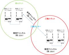 特小ネットワーク構成図.png