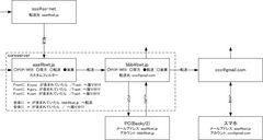 mail_server.jpg