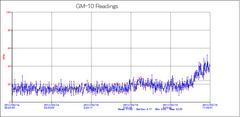 radiation_2011-03-15_1130.jpg